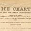 Ice chart of Southern Hemisphere